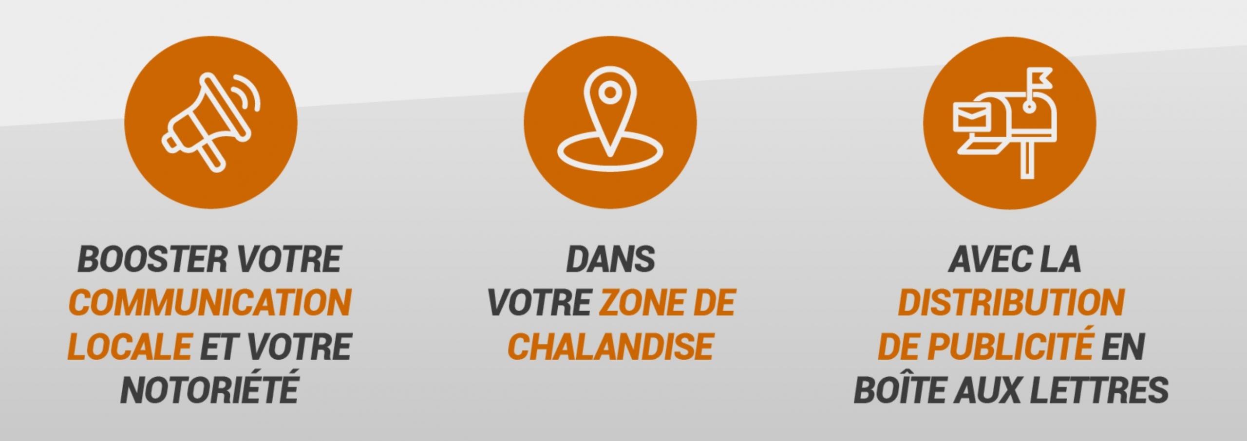 Fabrication et Distribution flyers Bordeaux Gironde 33